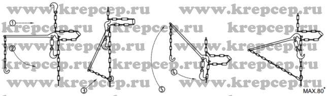 как использовать натяжной рычаг (натяжитель) для крепления крепежными цепями (на море и лесовозах)